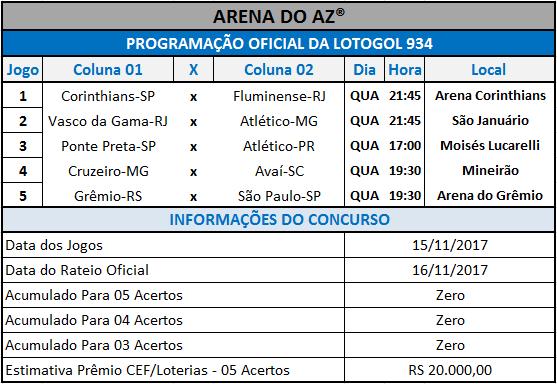 Relação oficial dos 05 jogos que compõem a grade da Lotogol 934.