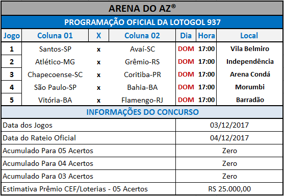 Relação oficial dos 05 jogos que compõem a grade da Lotogol 937.