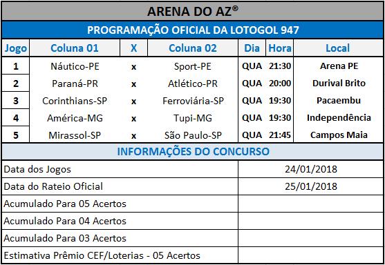 Relação oficial dos cinco jogos para a Lotogol 947.