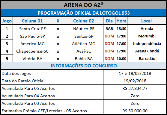 Relação oficial dos cinco jogos para a Lotogol 953.