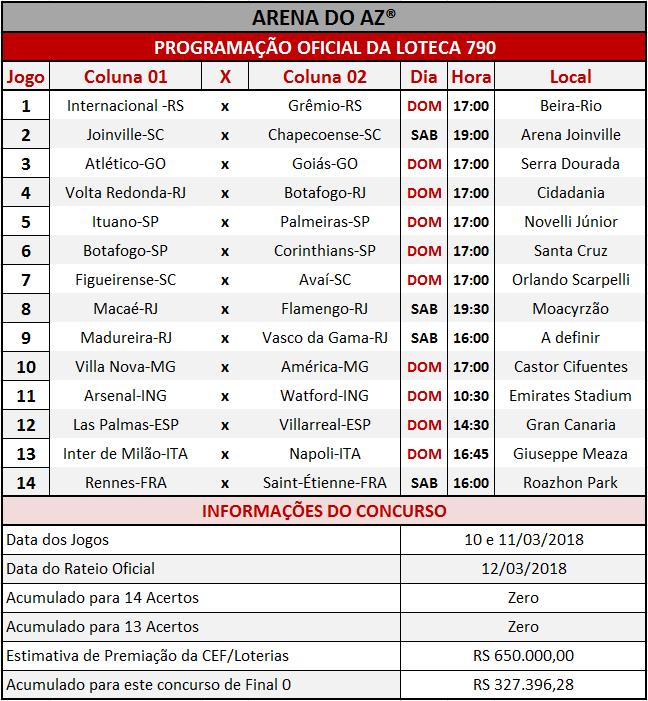 Programação Oficial da Loteca 790, com a relação dos 14 jogos da grade.