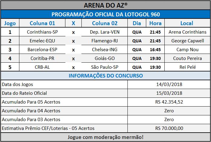 Programação Oficial da Lotogol 960. com a relação dos 05 jogos da grade.