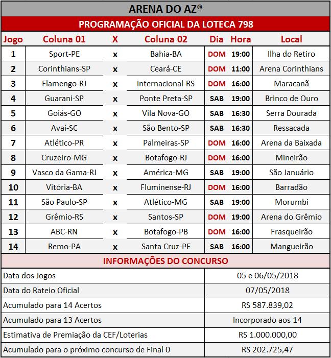 Programação Oficial da Loteca 798, com a relação dos 14 jogos da grade.