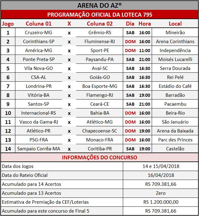 Programação Oficial da Loteca 795, com a relação dos 14 jogos da grade.