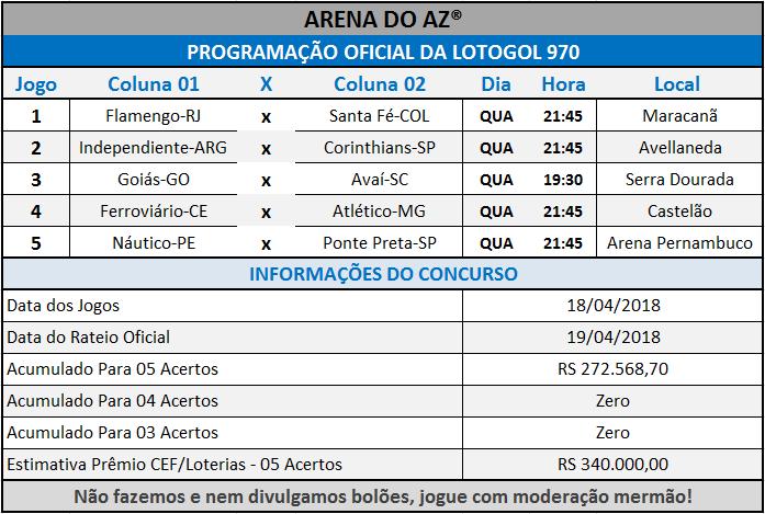 Programação Oficial da Lotogol 970 com a relação dos 05 jogos da grade.