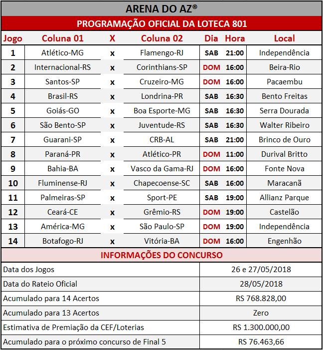 Programação Oficial da Loteca 801, com a relação dos 14 jogos da grade.