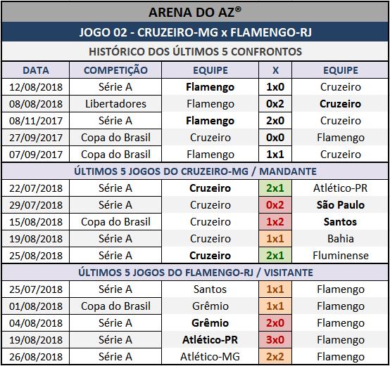 Históricos mais recentes da Lotogol 1009, confrontos diretos, mandantes e visitantes.