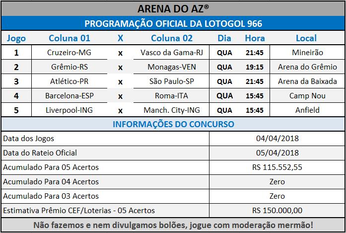 Programação Oficial da Lotogol 1007, informações com a relação dos 05 jogos do concurso.