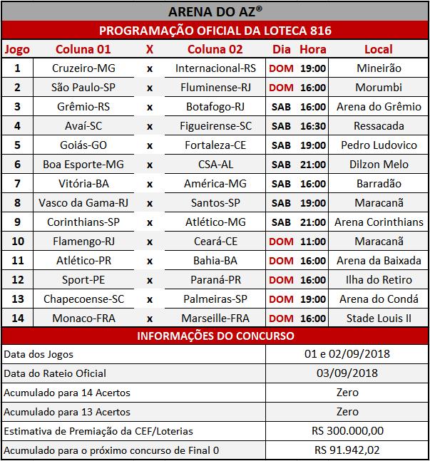 Programação Oficial da Loteca 816, informações financeiras e a relação dos 14 jogos do concurso.