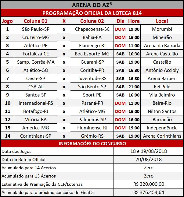Programação Oficial da Loteca 814, informações financeiras e a relação dos 14 jogos do concurso.