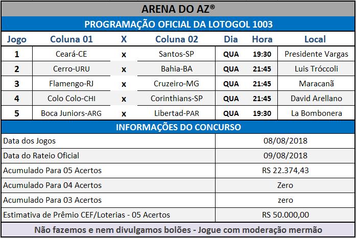 Programação Oficial da Lotogol 1003, informações com a relação dos 05 jogos do concurso.