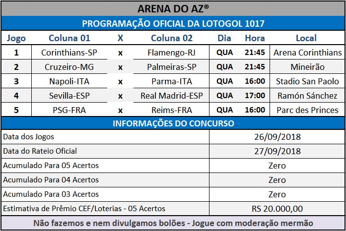 Programação Oficial da Lotogol 1017, informações com a relação dos 05 jogos do concurso.