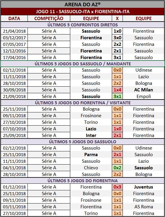 Históricos mais recentes da Loteca 830, confrontos diretos, mandantes e visitantes.
