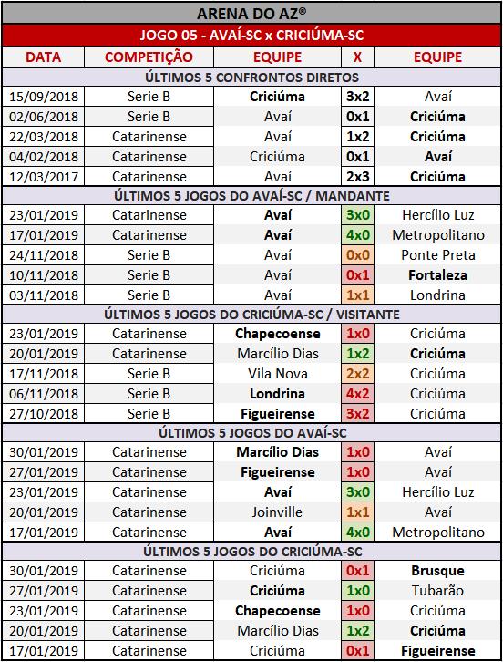 Históricos mais recentes da Loteca 838, confrontos diretos, mandantes e visitantes.