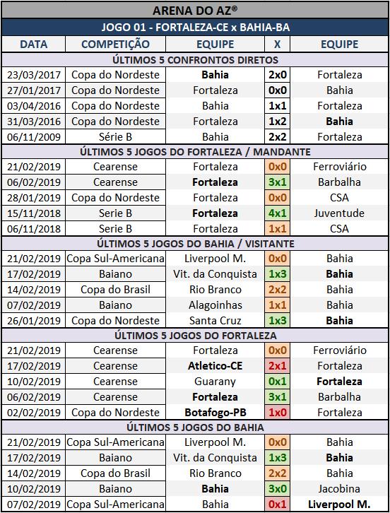 Lotogol 1040 - Palpites / Históricos - Palpites  imparciais e relevantes, ideal para quem gosta de apostas mais arrojadas, acompanhados com os históricos mais recente de cada um dos cinco jogos da grade.
