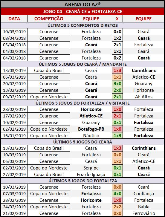 Loteca 844 - Palpites / Históricos - Palpites imparciais e relevantes, ideal para quem gosta de apostas mais arrojadas, acompanhados com os históricos mais recente de cada um dos quatorze jogo da grade.