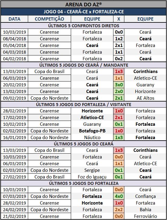 Lotogol 1043 - Palpites / Históricos - Palpites  imparciais e relevantes, ideal para quem gosta de apostas mais arrojadas, acompanhados com os históricos mais recente de cada um dos cinco jogos da grade.