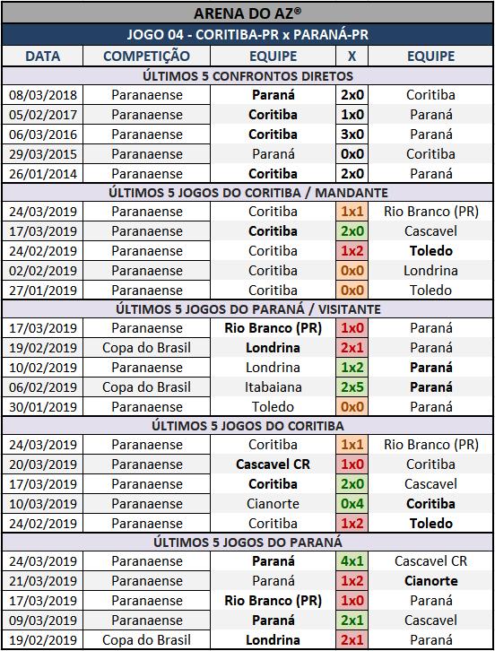 Lotogol 1045 - Palpites / Históricos - Palpites  imparciais e relevantes, ideal para quem gosta de apostas mais arrojadas, acompanhados com os históricos mais recente de cada um dos cinco jogos da grade.