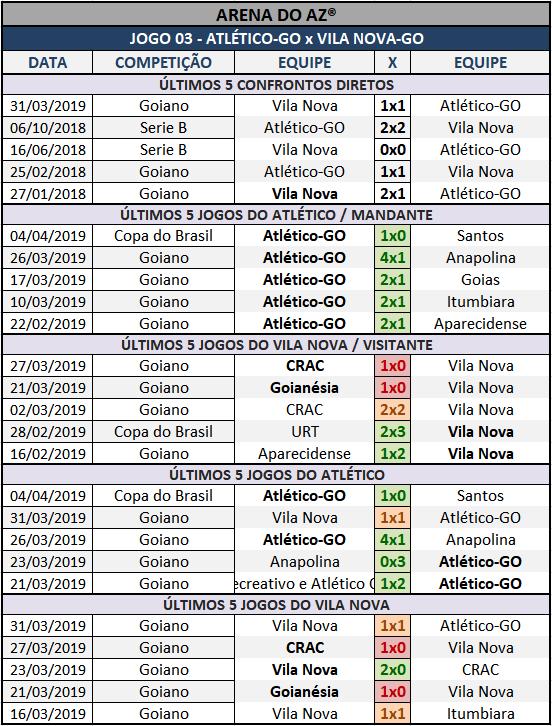 Lotogol 1046 - Palpites / Históricos - Palpites imparciais e relevantes, ideal para quem gosta de apostas mais arrojadas, acompanhados com os históricos mais recente de cada um dos cinco jogos da grade.