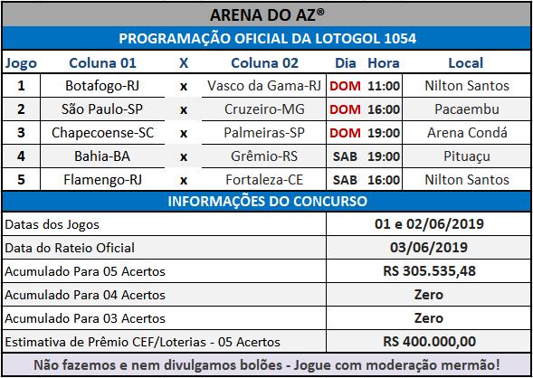 Loteca 855 / Lotogol 1054 - Programações Revisadas com informações financeiras e as relações dos jogos dos concursos.
