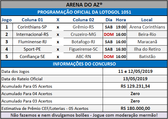 Loteca 852 / Lotogol 1051 - Programações com informações financeiras e as relações dos jogos dos concursos.