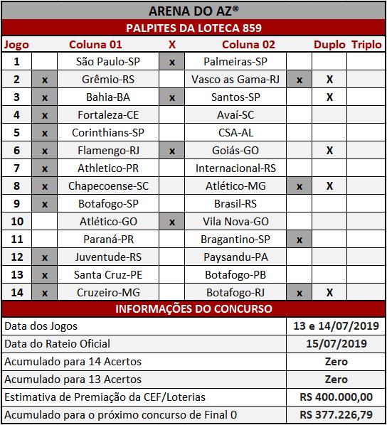 Loteca 859 - Palpites / Históricos - Palpites imparciais e relevantes, ideal para quem gosta de apostas mais arrojadas, acompanhados com os históricos mais recente de cada um dos 14 jogos da grade.
