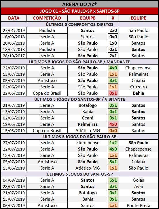 Loteca 863 - Palpites / Históricos - Palpites imparciais e relevantes, ideal para quem gosta de apostas mais arrojadas, acompanhados com os históricos mais recente de cada um dos quatorze jogos da grade.