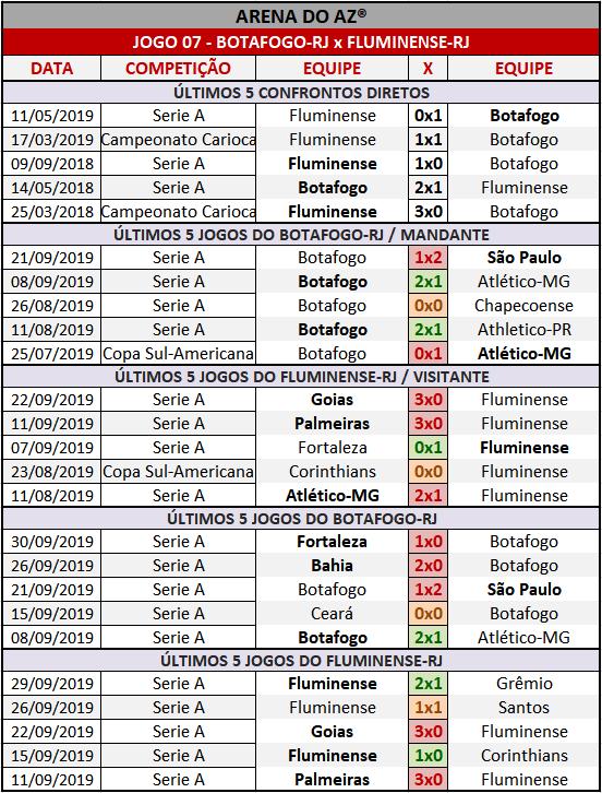 Loteca 871 - Palpites / Históricos - Palpites imparciais e relevantes, ideal para quem gosta de apostas mais arrojadas, acompanhados com os históricos mais recente de cada um dos 14 jogos da grade.