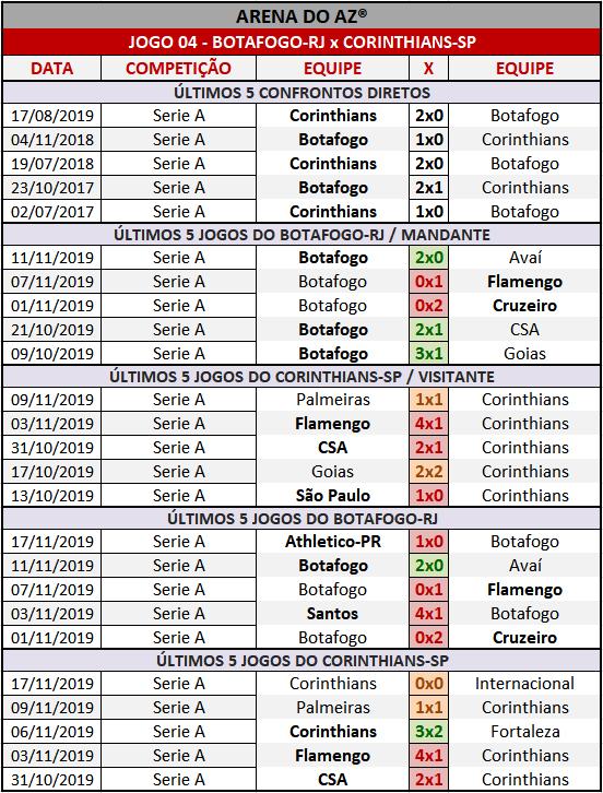 Loteca 878 - Palpites & Históricos - Palpites imparciais e relevantes, ideal para quem gosta de apostas mais arrojadas, acompanhados com os históricos mais recente de cada um dos 14 jogos da grade.