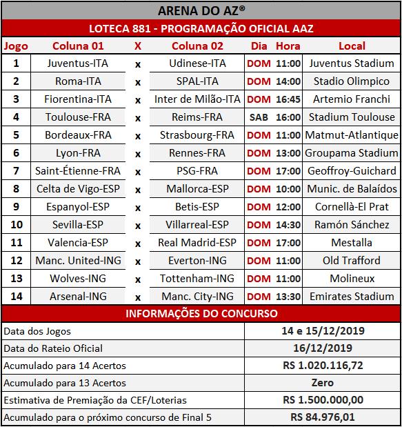 Loteca 881 - Programação Atualizada com informações financeiras e relação dos jogos do concurso.