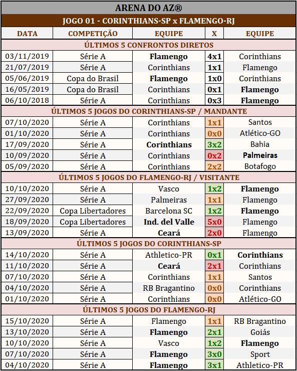 Loteca 904 - Palpites & Históricos - Palpites imparciais e relevantes, ideal para quem gosta de apostas mais arrojadas, acompanhados com os históricos mais recente de cada um dos 14 jogos da grade.
