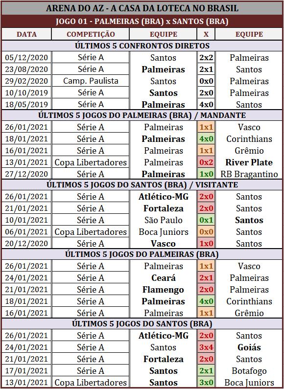 Loteca 918 - Palpites & Históricos - Palpites imparciais e relevantes, ideal para quem gosta de apostas mais arrojadas, acompanhados com os históricos mais recente de cada um dos 14 jogos da grade.