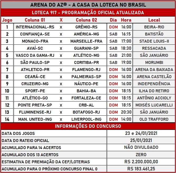 Loteca 917 - Programação Atualizada com informações financeiras, dias, horários e locais dos jogos. Mais uma exclusividade do AAZ, o Maior e Melhor Portal de Loteca do Brasil.