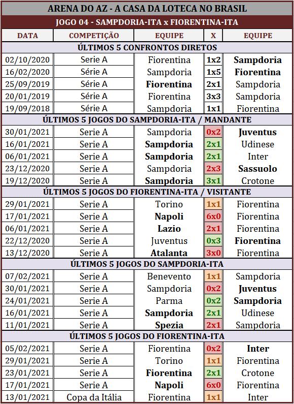 Loteca 920 - Palpites & Históricos - Palpites imparciais e relevantes, ideal para quem gosta de apostas mais arrojadas, acompanhados com os históricos mais recente de cada um dos 14 jogos da grade.