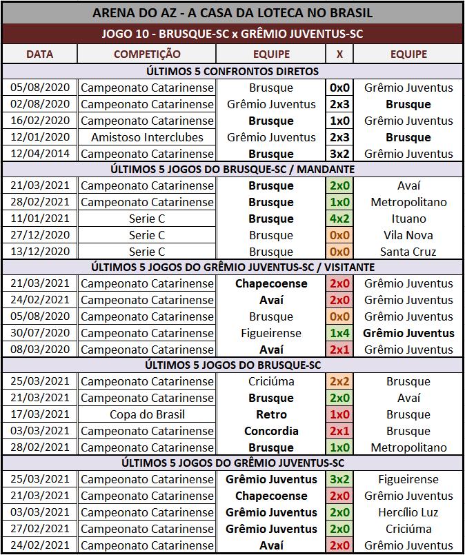Loteca 926 - Palpites & Históricos - Palpites imparciais e relevantes, ideal para quem gosta de apostas mais arrojadas, acompanhados com os históricos mais recente de cada um dos 14 jogos da grade.