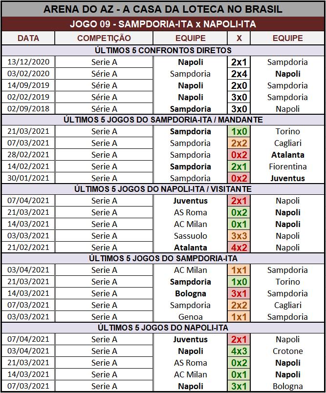 Loteca 928 - Palpites & Históricos - Palpites imparciais e relevantes, ideal para quem gosta de apostas mais arrojadas, acompanhados com os históricos mais recente de cada um dos 14 jogos da grade.