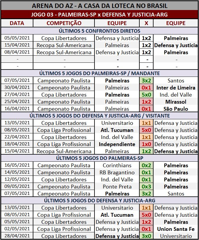 Loteca 936 - Palpites & Históricos - Palpites imparciais e relevantes, ideal para quem gosta de apostas mais arrojadas, acompanhados com os históricos mais recente de cada um dos 14 jogos da grade.