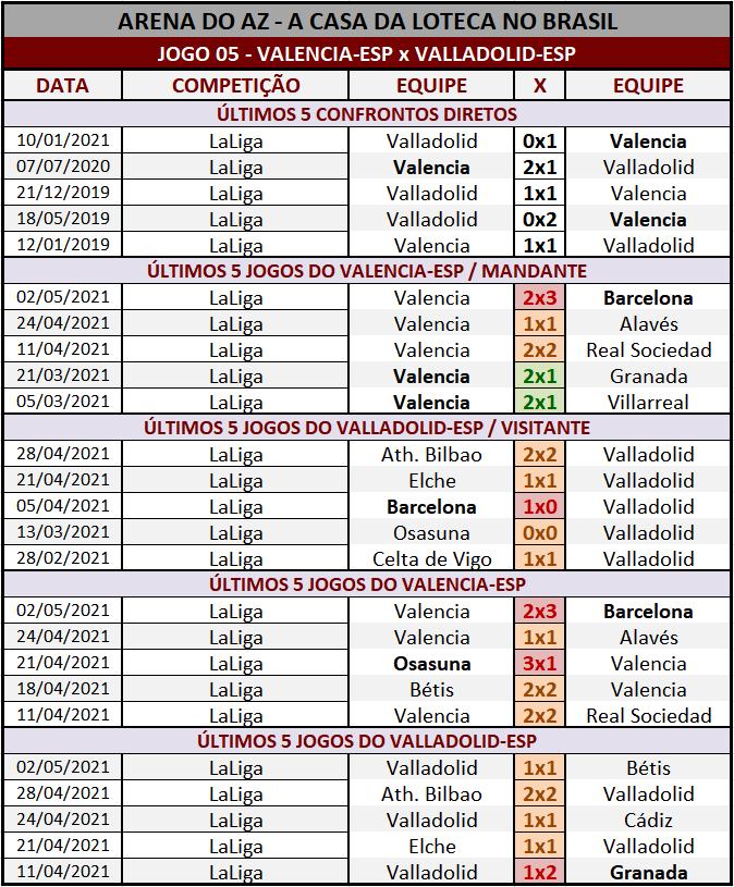 Loteca 933 - Palpites & Históricos - Palpites imparciais e relevantes, ideal para quem gosta de apostas mais arrojadas, acompanhados com os históricos mais recente de cada um dos 14 jogos da grade.