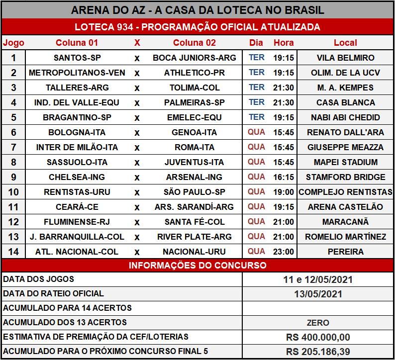Loteca 934 - Programação Atualizada com informações financeiras, dias, horários e locais dos jogos. Mais uma exclusividade do AAZ, o Maior e Melhor Portal de Loteca do Brasil.