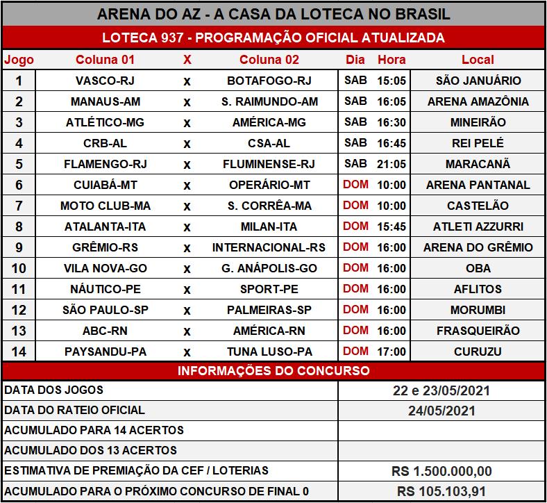 Loteca 937 - Programação Atualizada com informações financeiras, dias, horários e locais dos jogos. Mais uma exclusividade do AAZ, o Maior e Melhor Portal de Loteca do Brasil.