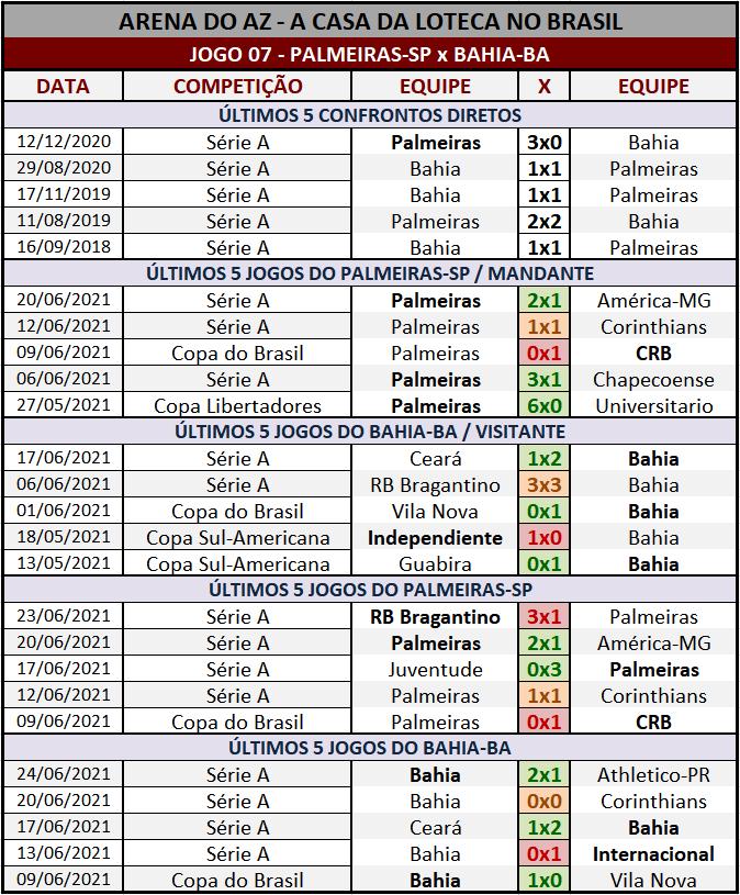 Loteca 943 - Palpites & Históricos - Palpites relevantes arriscando alguns resultados arrojados, acompanhados com os Históricos mais recentes e atualizados das 28 equipes da grade.