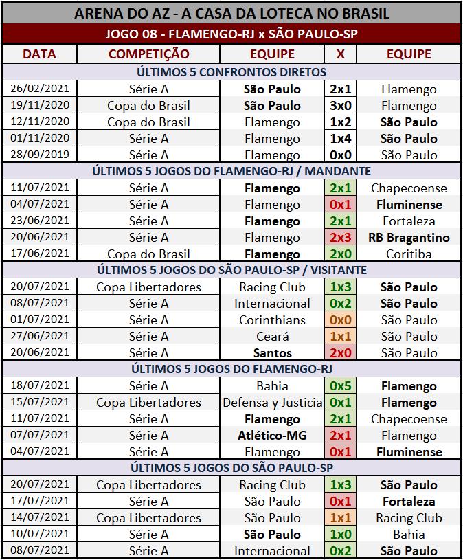 Loteca 947 - Palpites & Históricos - Palpites relevantes arriscando alguns resultados arrojados, acompanhados com os Históricos mais recentes e atualizados das 28 equipes da grade.
