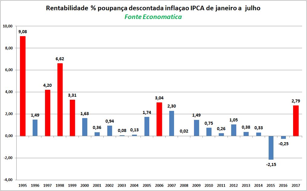 poupança_economatica_einar