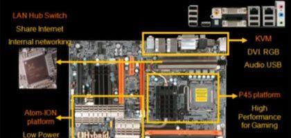 Placa de baza hibrida DFI