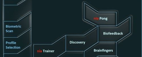 Neural Impulse Actuator 4.0