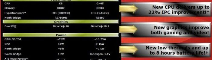 Noua oferta mobila AMD
