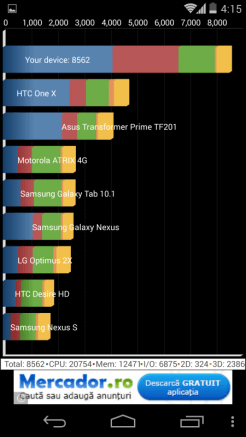 Google Nexus 5 - Quadrant