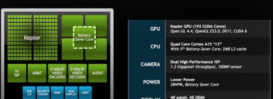 CES 2014: nVidia prezinta Tegra K1