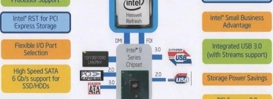 Intel Z97 si H97