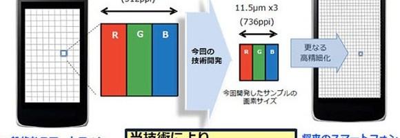 Sharp dezvaluie un ecran IGZO de 4.1″ si 736 ppi